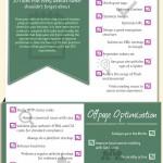 20 vérifications qui assurent un bon référencement
