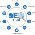 audit seo site internet