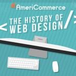 L'histoire du Webdesign en inforgraphie