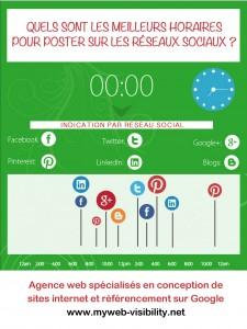 infographie des meilleurs-horaires diffuser sur reseaux sociaux